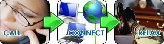 Nationwide Remote Computer Repair